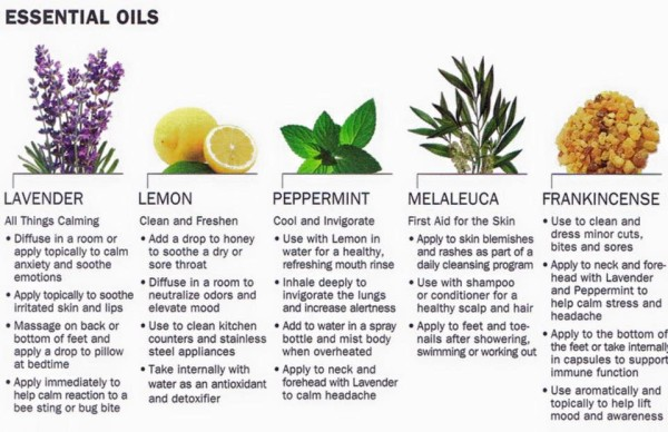 Essential-Oils-Education